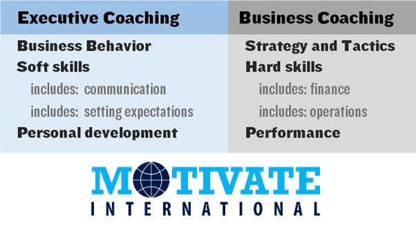 Executive Coach vs. Business Coach